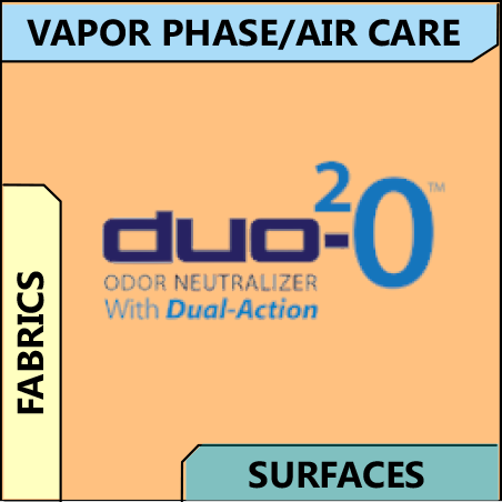 Vapor Phase Dual-Action Odor Neutralizer