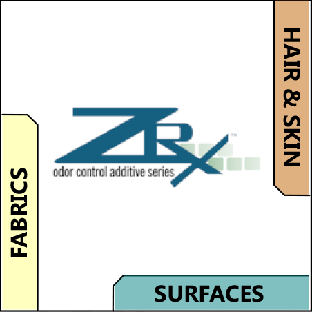 Odor control additive ZRX SERIES